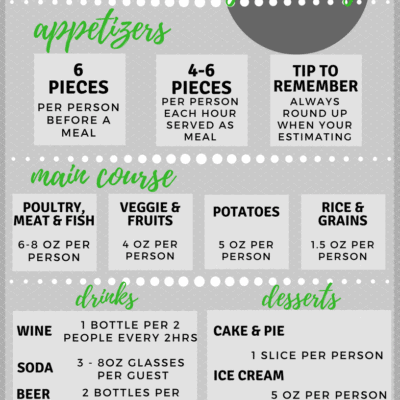 Free Printable:  How much to serve at a Gathering